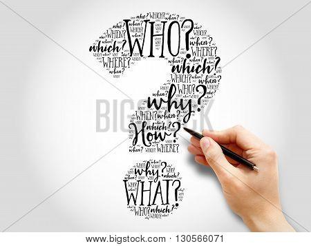 Question Mark, Question Word Cloud
