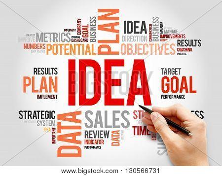 Idea word cloud business concept, presentation background