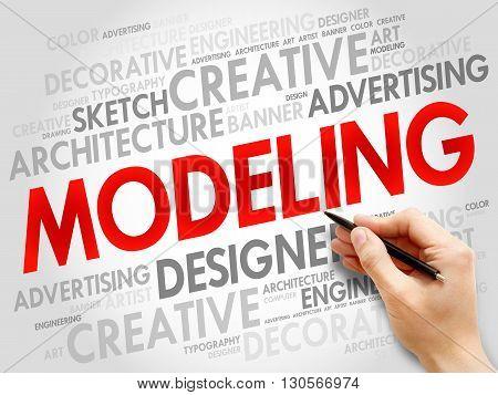 MODELING word cloud business concept, presentation background