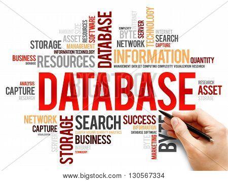 Database word cloud business concept, presentation background