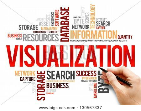Visualization word cloud business concept, presentation background