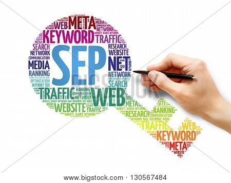 Sep - Search Engine Positioning Key