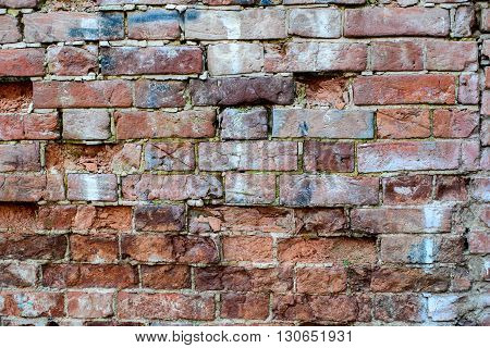 a old brick wall time worn concept