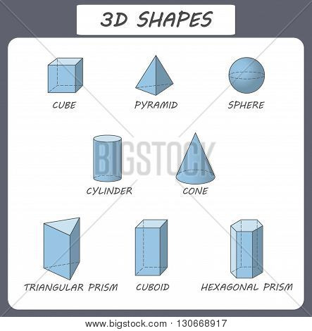 3Dshapes.eps