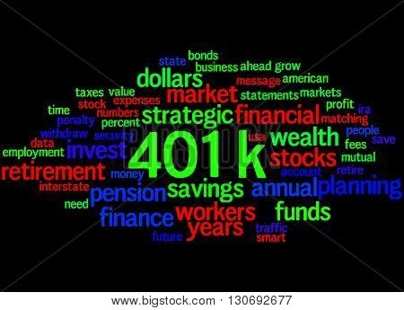 401K, Word Cloud Concept 3