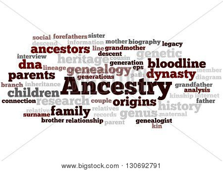 Ancestry, Word Cloud Concept