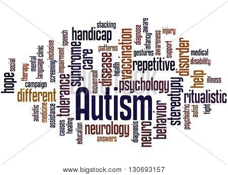 Autism, Word Cloud Concept 2