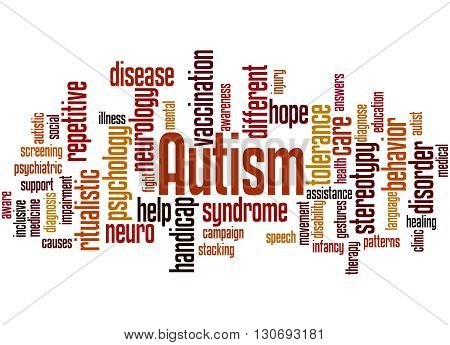 Autism, Word Cloud Concept 3
