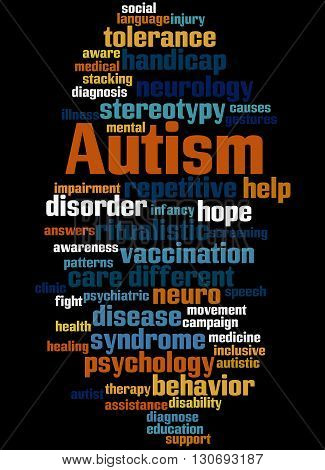 Autism, Word Cloud Concept 4