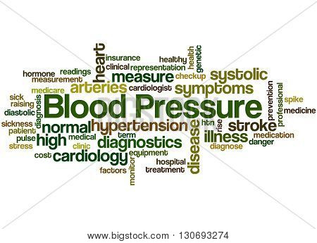 Blood Pressure, Word Cloud Concept