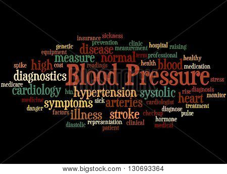 Blood Pressure, Word Cloud Concept 7