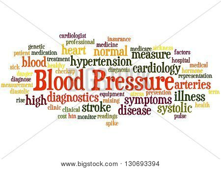 Blood Pressure, Word Cloud Concept 9