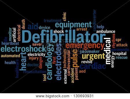 Defibrillator, Word Cloud Concept 7