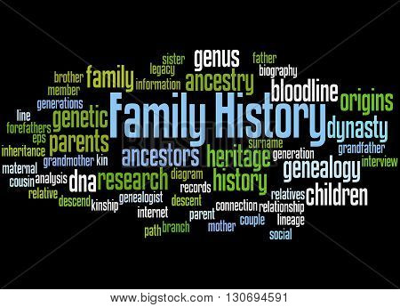 Family History, Word Cloud Concept 2
