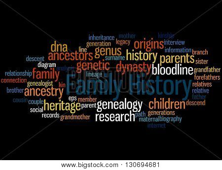 Family History, Word Cloud Concept 7