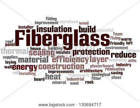 Fiberglass, Word Cloud Concept 2