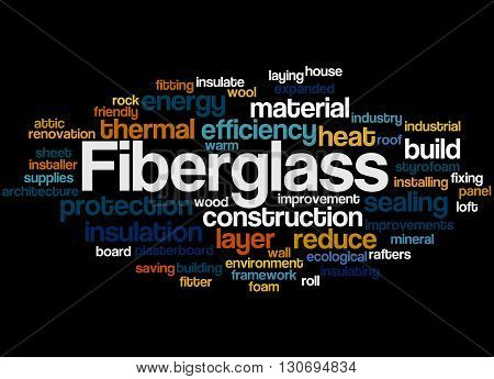 Fiberglass, Word Cloud Concept 8