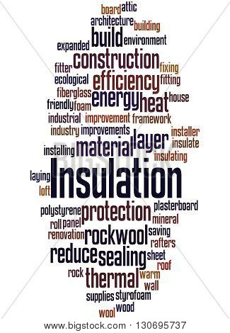 Insulation, Word Cloud Concept