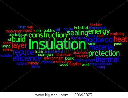 Insulation, Word Cloud Concept 6