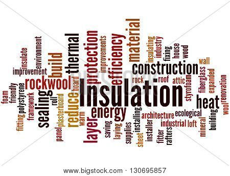 Insulation, Word Cloud Concept 8