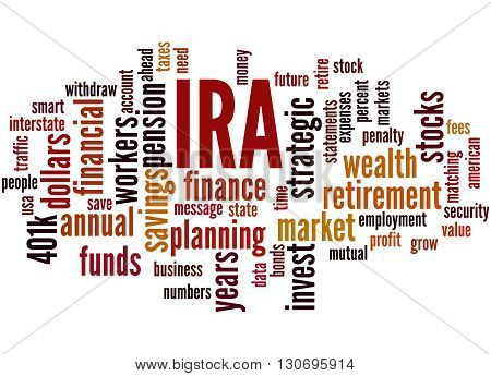 Ira, Word Cloud Concept 2