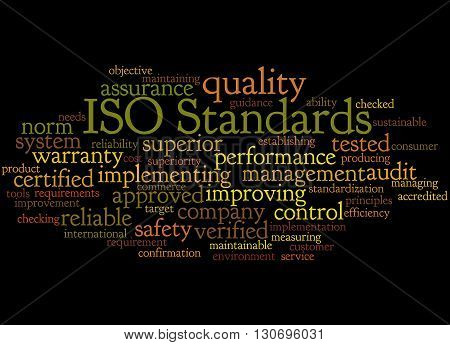 Iso Standards, Word Cloud Concept 2