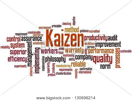 Kaizen - Continuous Improvement Process, Word Cloud Concept 5