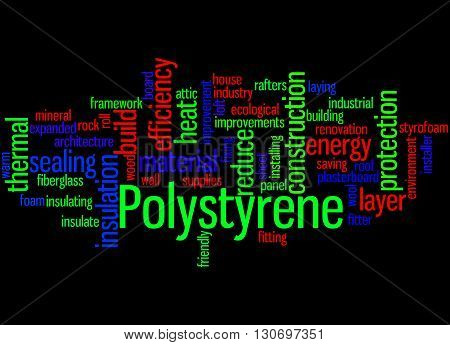 Polystyrene, Word Cloud Concept 6