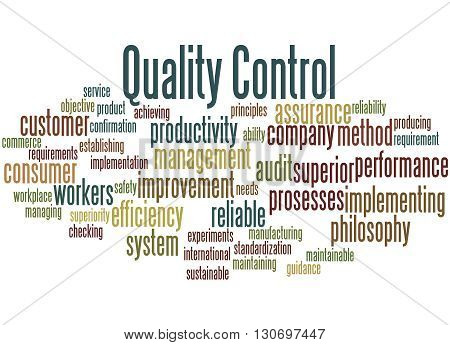 Quality Control, Word Cloud Concept 3