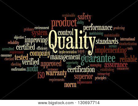 Quality, Word Cloud Concept 5