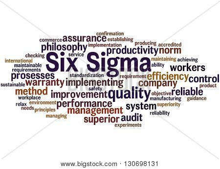 Six Sigma -  Improve The Quality, Word Cloud Concept 6