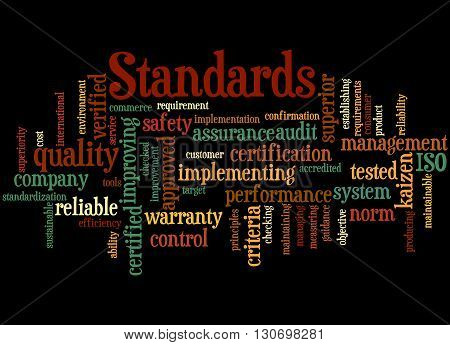 Standards, Word Cloud Concept 3