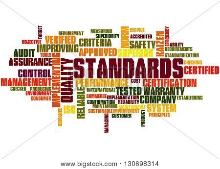 Standards, Word Cloud Concept 5