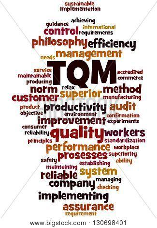 Tqm - Total Quality Management, Word Cloud Concept 2