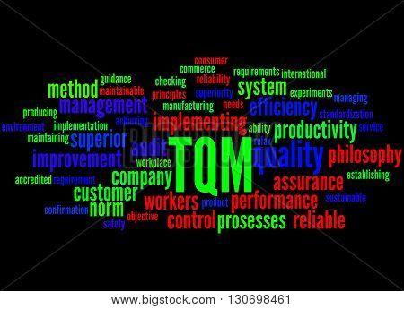 Tqm - Total Quality Management, Word Cloud Concept 6