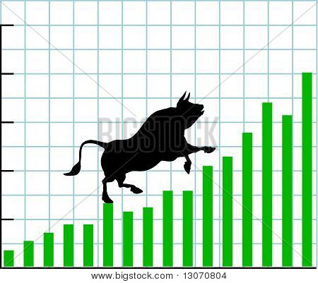Up Bull Market Rise Bullish Stock Chart Graph