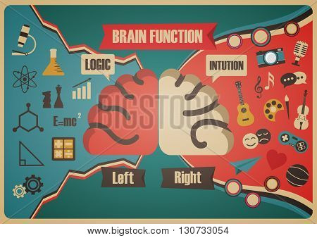 brain function lef and right side retro style