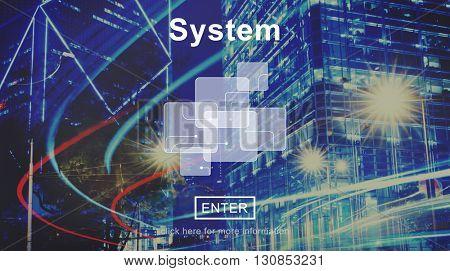 System Progress Production Structure Accessible Concept