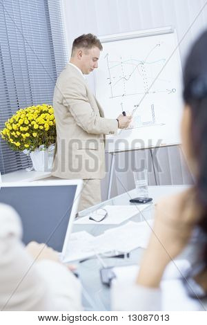 Young businessman doing business presentation, drawing and explaining charts on whiteboard in meeting room.