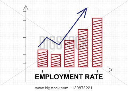Growing chart sign of employment rate with upward arrow on the whiteboard