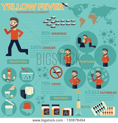 Yellow fever infographic. Symptoms Preventions and Treatment flat illustration design. Dangerous from mosquito. Outbreak from mosquito.
