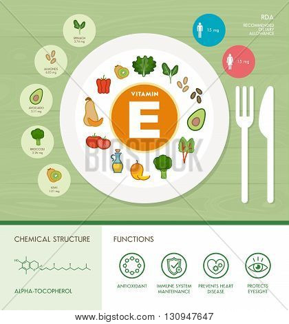 Vitamin E nutrition infographic with medical and food icons: diet healthy food and well being concept