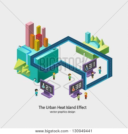 The Urban Heat Island Effect  cooling chill