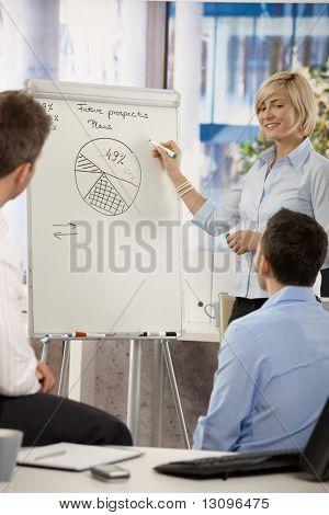 Empresarios trabajando juntos en la oficina, empresaria dibujo en pizarra.