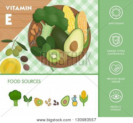 Vitamin E food sources and health benefits vegetables and fruit composition on a chopping board and icons set