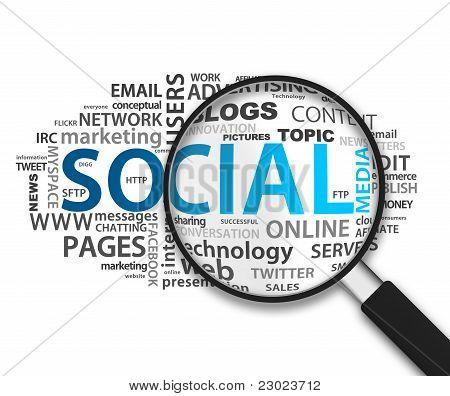 Lupe - soziales Netzwerk