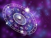 Horoscope Circle On Shiny Backgroung - Space Backdrop With White Astrology Circle. Horoscope Zodiac, poster