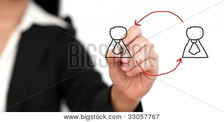 Business hand writing Job Rotation for recruitment and workforce Concept on Virtual Whiteboard