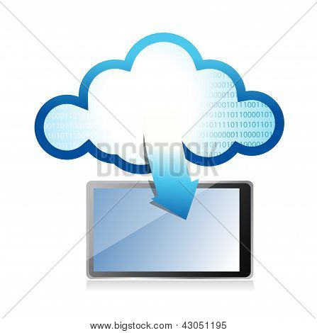 Tablet With Cloud Computing Symbol On A Screen