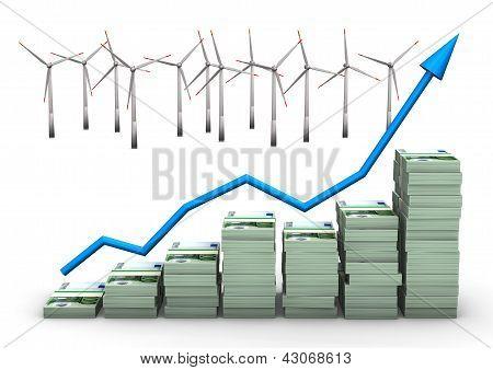 Money Chart Wind Turbines